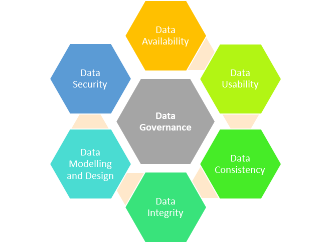What-is-Data-Governance